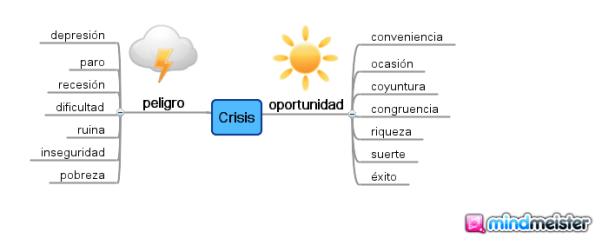 Crisis como mapa mental